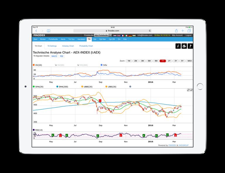 iPadPro-TA-01-Chart-1-768x590