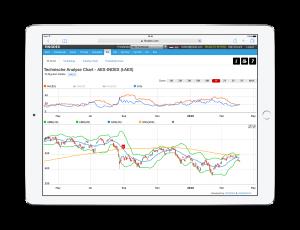 iPadPro-TA-02-TA-Chart-1