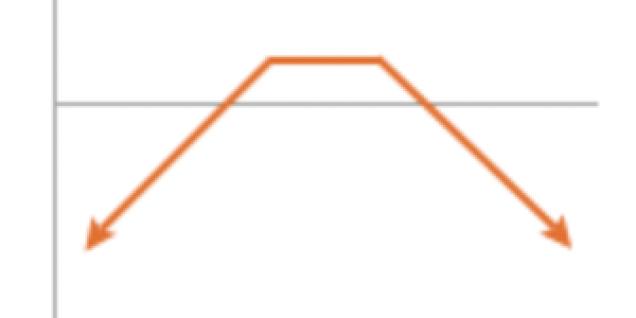 ssg-graph-payoff