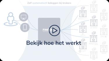 Finodex Video